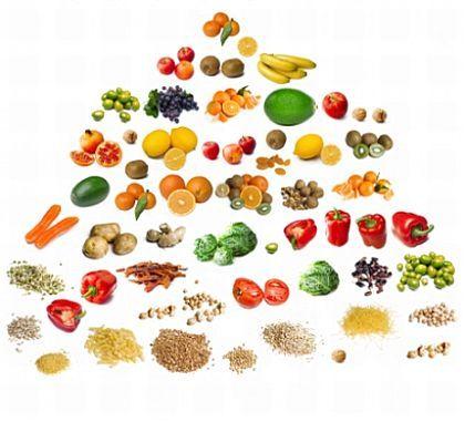 Къде да търсим витамините?